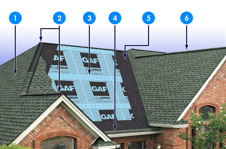 GAF Roof Systems